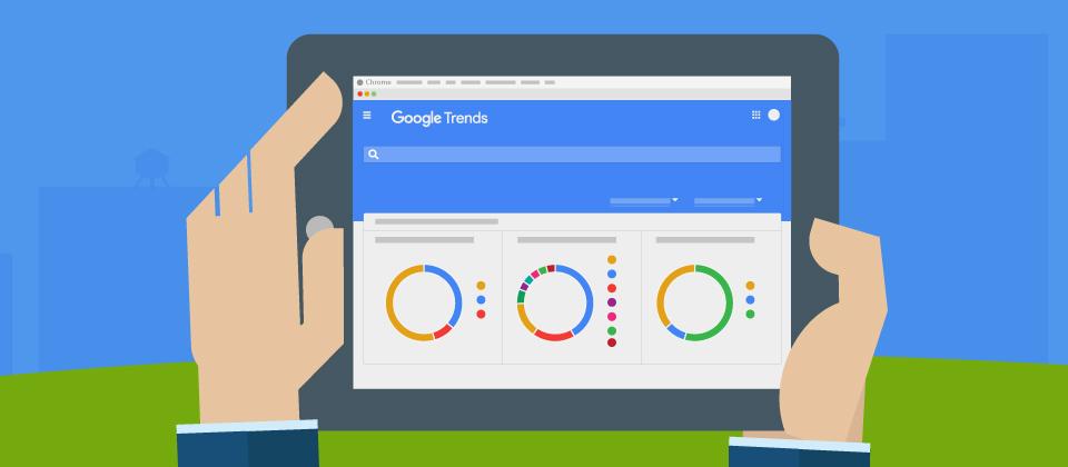 Inovação com Marketing Digital - Google Trends
