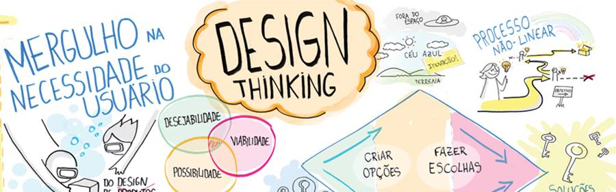 Elementos que representam a etapa de imersão do Design Thinking.