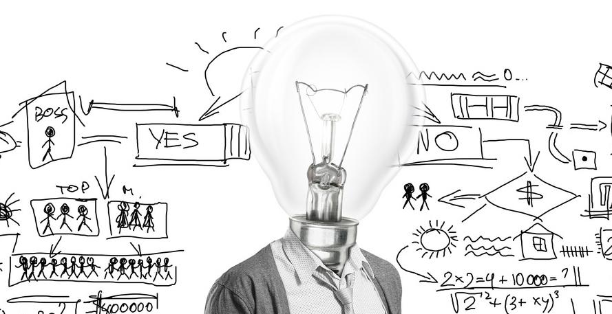 Etapas de Ideação e Prototipação